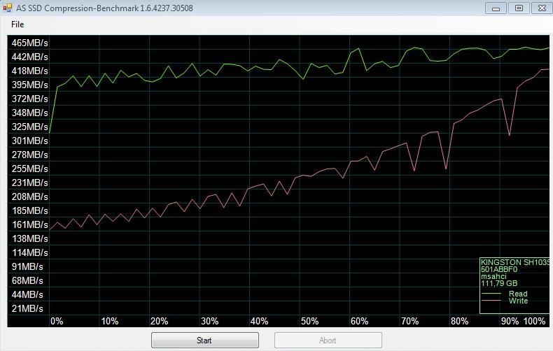 Kingston HyperX 3K – dostupnější cena, vyšší spolehlivost