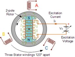 Three windings diagram