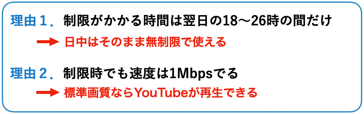 WiMAXが快適な理由