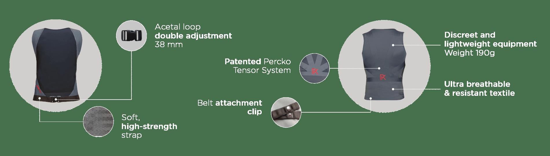 détail des produits Percko