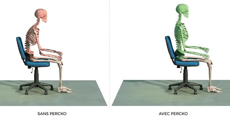 étude clinique Percko