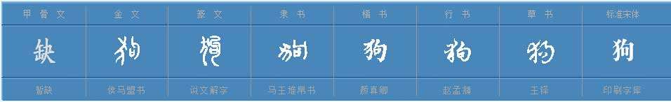 Dog word in chinese