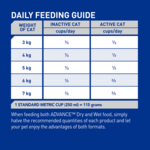 advance-adult-dry-multi-cat-food-chicken-and-salmon