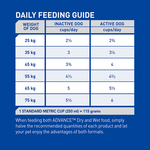advance-adult-large-breed-dry-dog-food-turkey