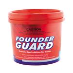 Founderguard Founderguard