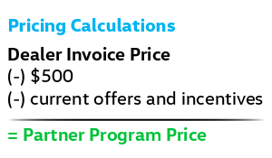 Pricing Calculations