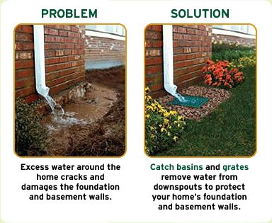 24 awesome diy drainage projects water draining around a house or building can cause major problems drainage fixes can stop that damage from occurring in the future solutioingenieria Image collections
