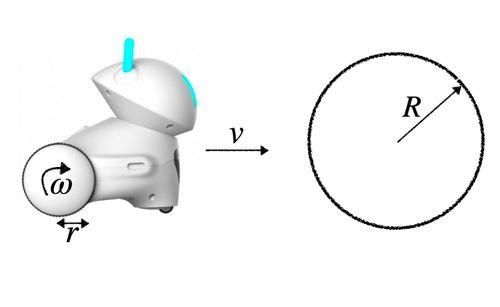 Photon na okrągło, czyli rysujemy okręgi