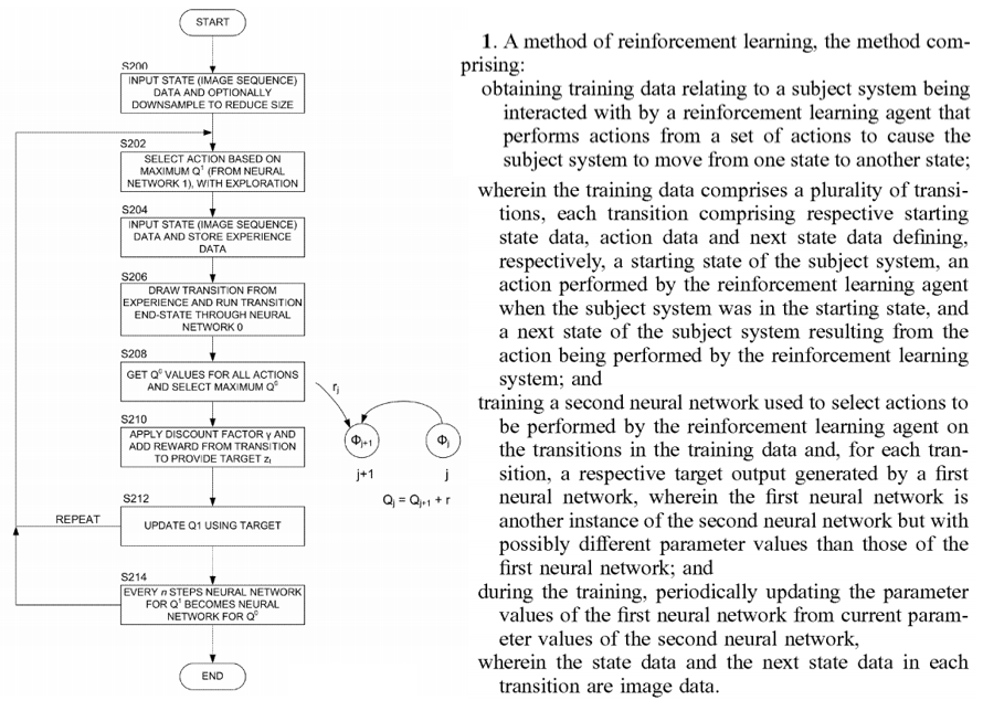 Google open source software apparatus for reinforcement learning (DQN)
