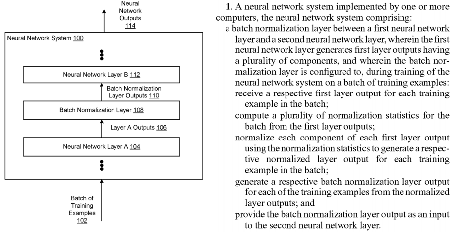 Google open source software batch normalization layers