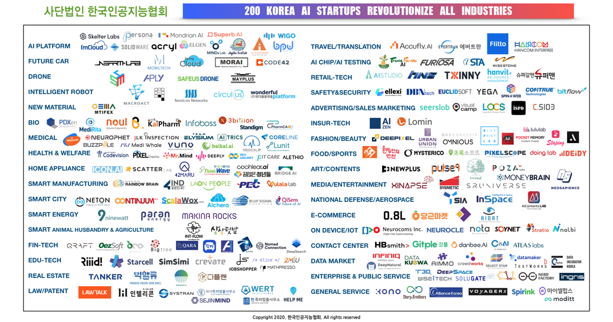 200-korea-ai-startups-by-2020.jpg