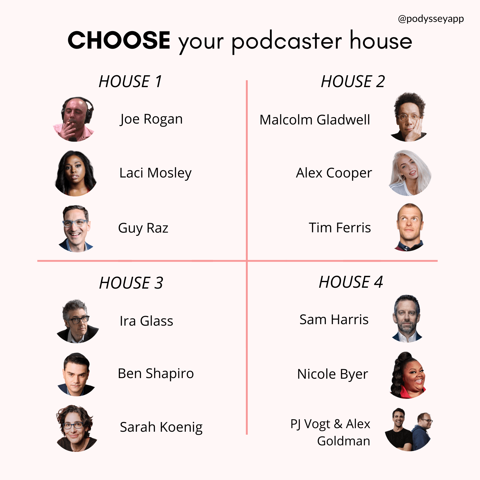 Choose your podcaster house