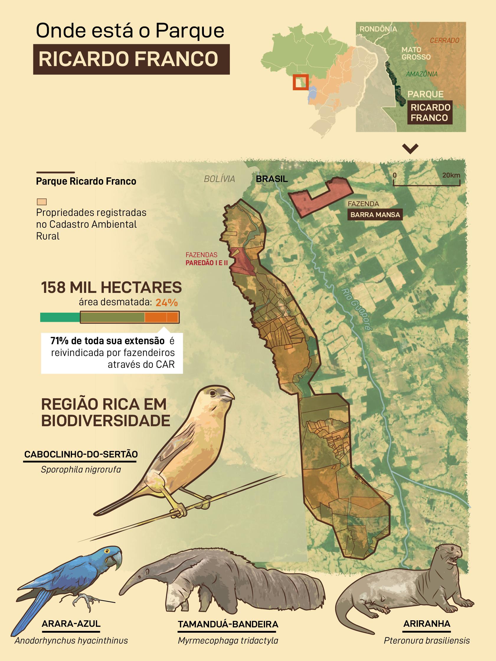 Onde está o Parque Ricardo Franco