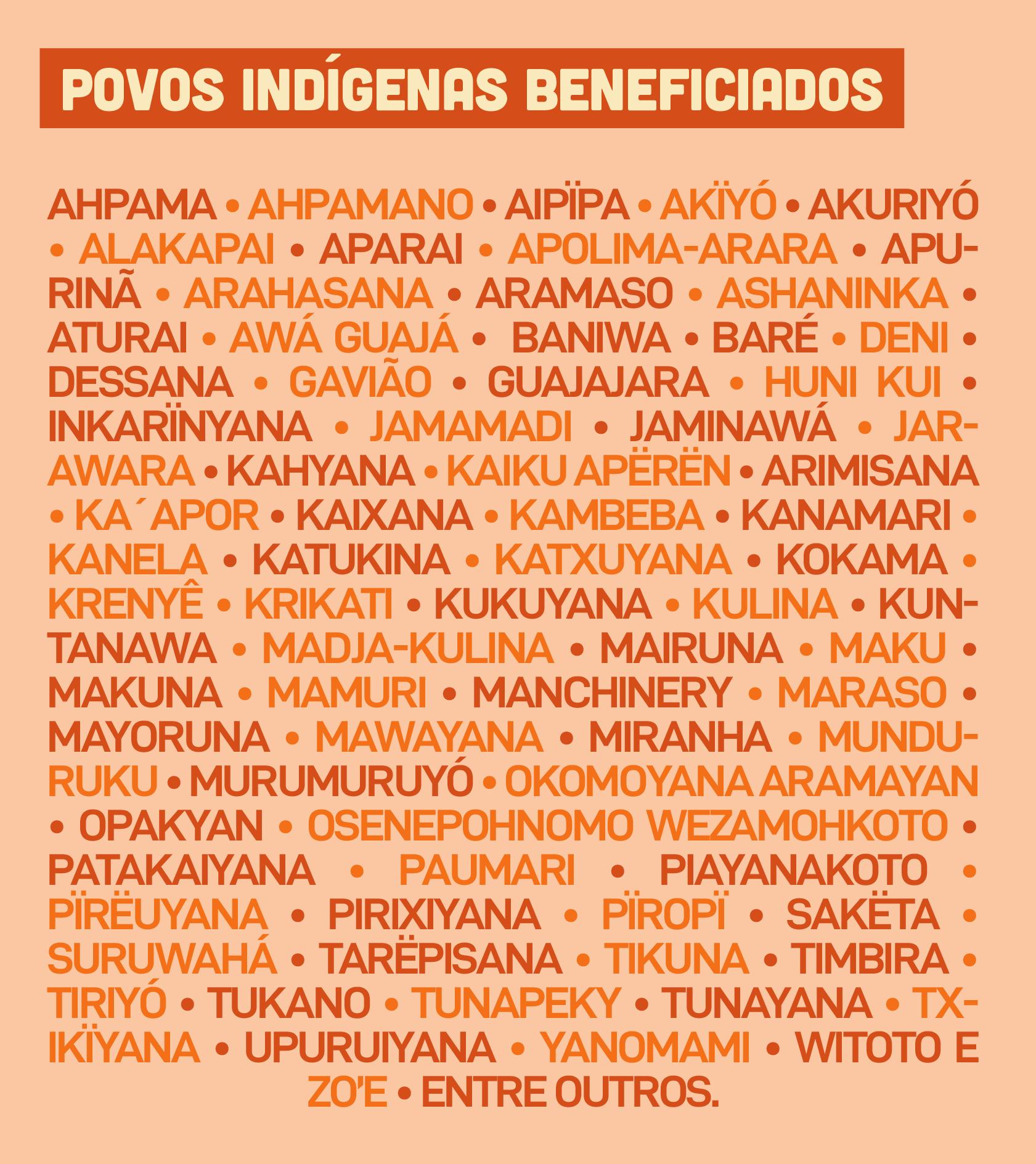 Povos indígenas beneficiados
