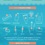 PRESS RELEASE: Nestlé, Tim Hortons and PepsiCo found to be worst plastic polluters in Canada