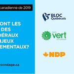 14 ORGANISMES ENVIRONNEMENTAUX CANADIENS PUBLIENT LES RÉPONSES DES PARTIS FÉDÉRAUX À LEURS 10 QUESTIONS SUR LES PRIORITÉS EN MATIÈRE D'ENVIRONNEMENT