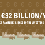Over 71% of EU farmland dedicated to meat and dairy, new research