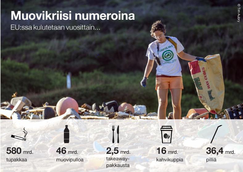 Muovi numeroina. EU:ssa kulutettavan kertakäyttömuovin määrä vuosittain.
