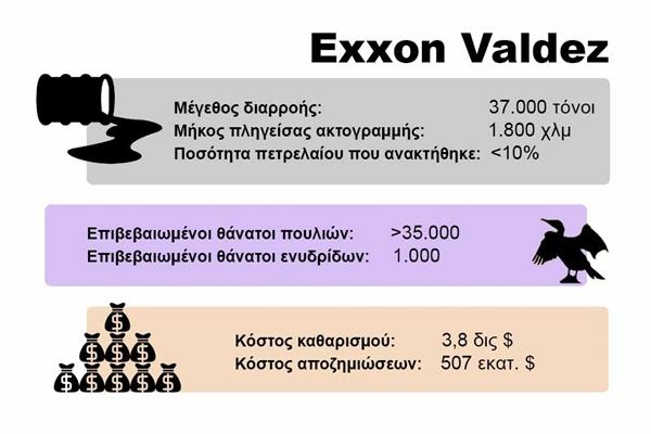 exxonvaldez