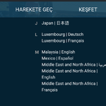 Release v2.17 & v2.18 – Import feature of the P4CG – no more importing tags | Ellipsis added when author's bio is too long | Manual override fixed | Display of Turkish language fixed in country selector