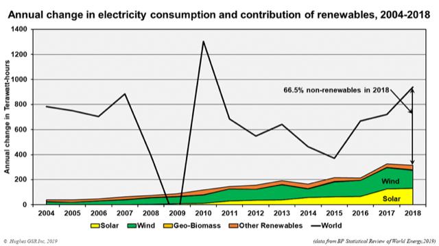 It's a Waste World - Greenpeace International