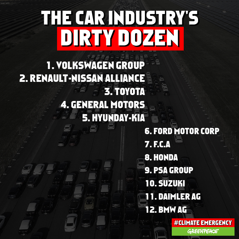 List of the top 12 highest emitting car companies