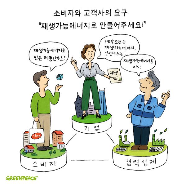 """소비자와 고객사의 요구 """"재생가능에너지로 만들어주세요!"""""""