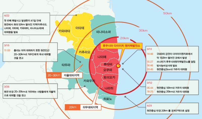 후쿠시마 사고의 영향