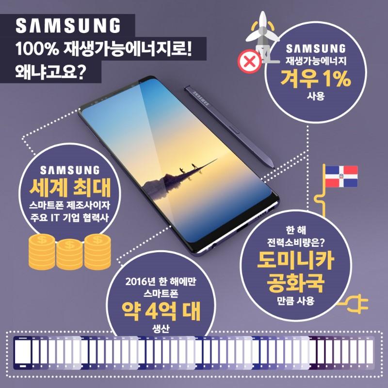 삼성 100% 재생가능에너지로!