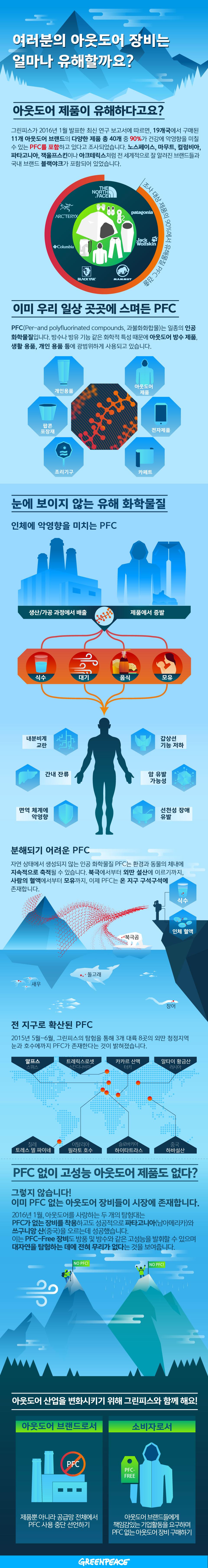 유해물질 PFC는 이미 우리 일상 곳곳에 스며들어 있습니다. 눈에 보이지 않는 이 유해 화학물질에 대해, 그리고 아웃도어 제품과의 관계에 대해 한 편의 인포그래픽으로 알아보세요!