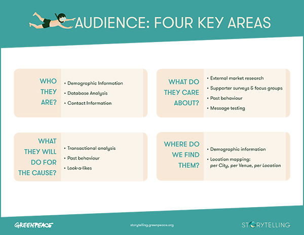 ''Four Key Areas' Handout Thumbnail
