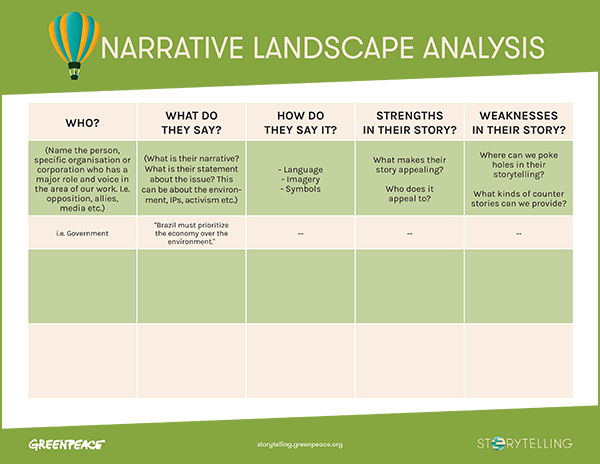 ''Narrative Landscape Analysis' Handout Thumbnail