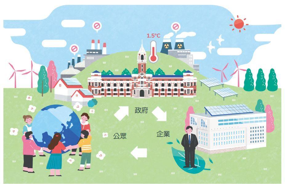 政府、公眾、企業,3個關鍵角色,在推動轉用再生能源的路上,缺一不可。(插圖 / Seohee)