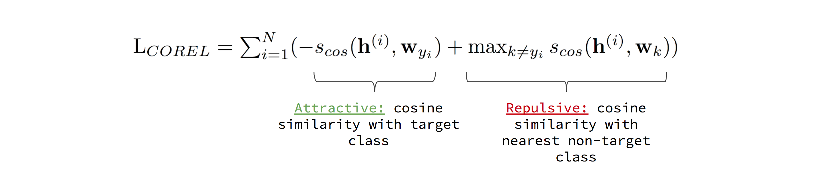 The Silhouette Loss Function: Metric Learning with a Cluster