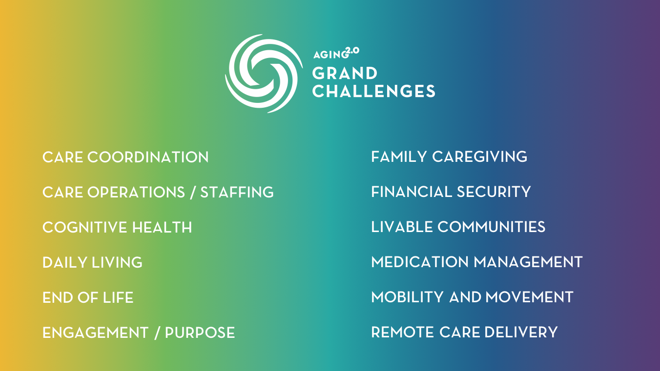 Grand Challenges Updated