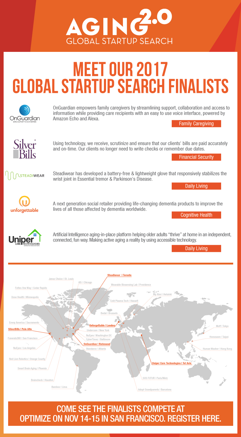 Global Startup Search Finalists Infographic