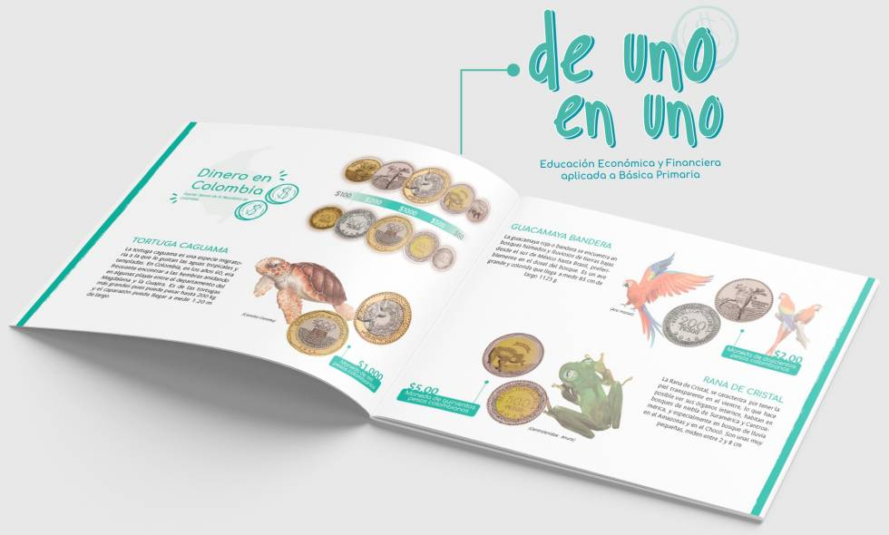 Hoja de resumen Bosque La Candelaria 2020-I