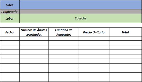Hoja de resumen ASOAGUACATE 2020-II