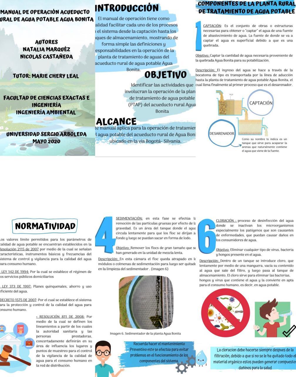 Hoja de resumen Asociación de usuarios del acueducto rural de Agua Bonita 2020-I