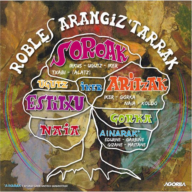 Robles Arangiz'tarrak