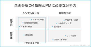企画分析の4象限とPMに必要な分析力