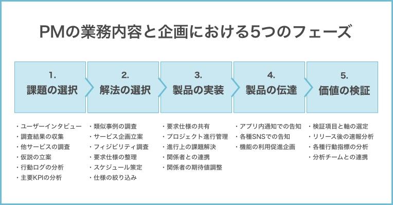 f:id:kyosu-ke:20180630215635j:plain