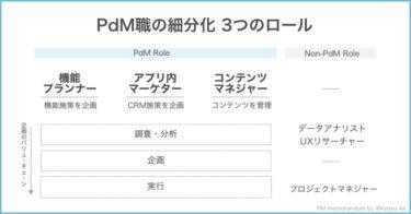 PdM職の細分化 3つのロール