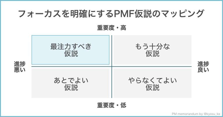 f:id:kyosu-ke:20190504141523j:plain