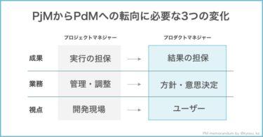プロジェクトマネジャーからプロダクトマネジャーへの転向に必要な3つの変化