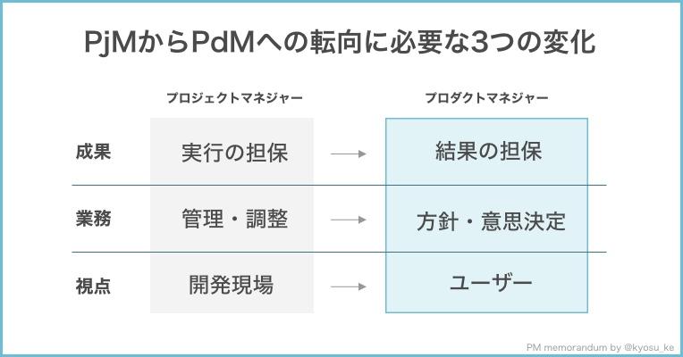 f:id:kyosu-ke:20180915235438j:plain