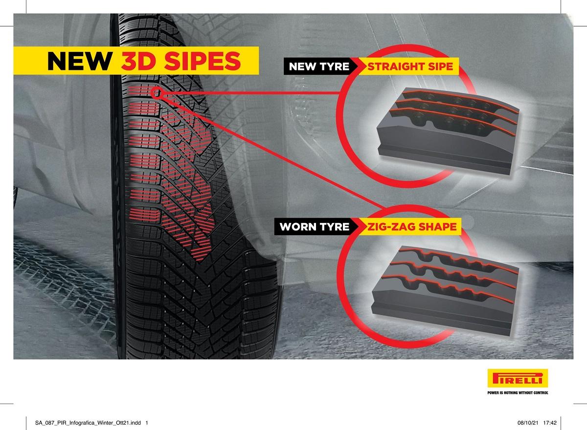 Pirelli Cinturato Winter 2, la gomma con la lamella 'cattura neve' allungabile