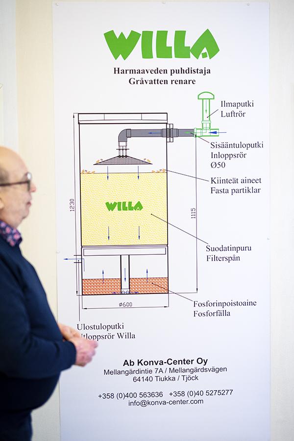 Harmaavesisuodatin on ympäristöystävällinen valinta. Harry Granlund esittelee puhdistusprosessia.