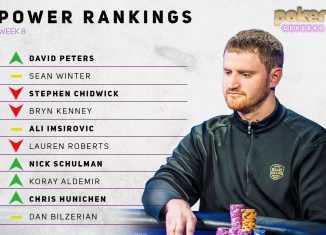 David Peters jumps to the top in Week 8!