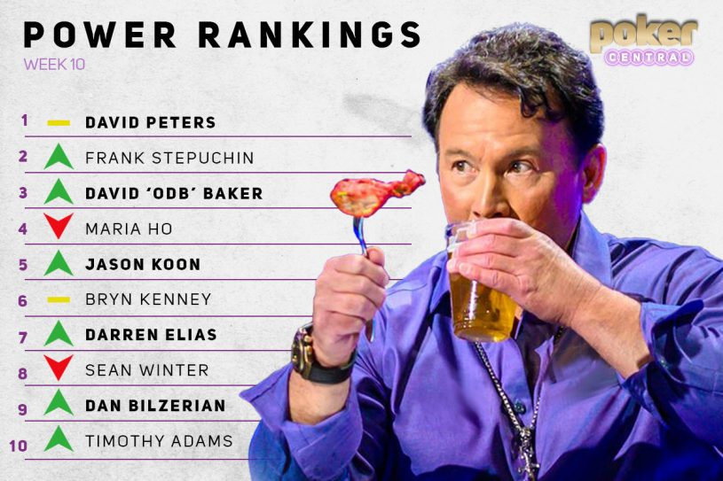Frank 'Chicken Wing' Stepuchin nearly grabs the No. 1 spot on the Poker Central Power Rankings after an epic display during the WPT Gardens Poker Championship final table on PokerGO.